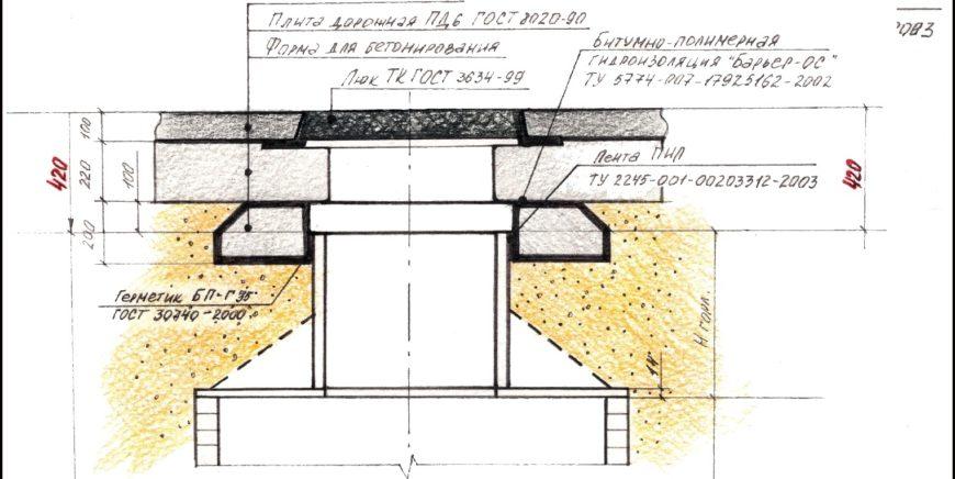 Форма для бетонирования