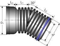 Гофрированные трубы ПЭ