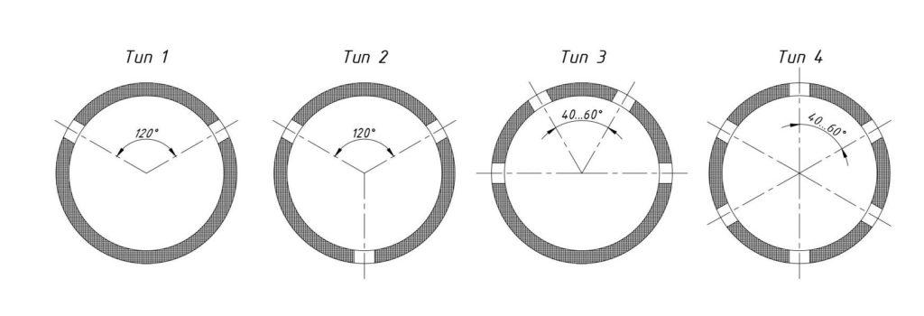 Дренажные трубы большого диаметра